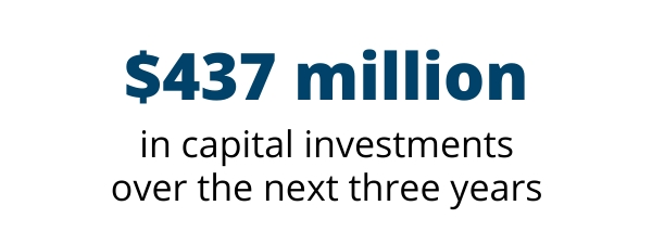 $437 million in capital investments over the next three years
