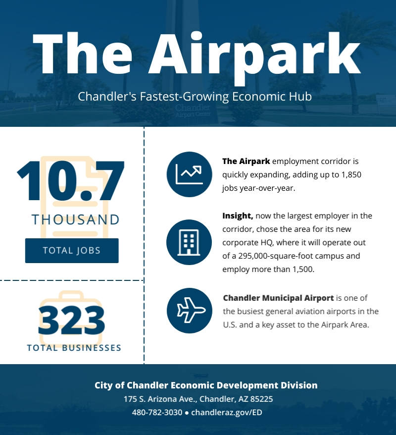 Airpark Area Infographic