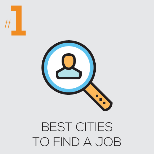 Best City to Find a Job
