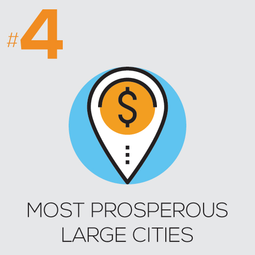 Most Prosperous Large Cities