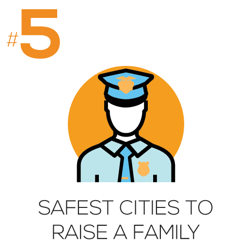 Safest Cities to Raise a Family