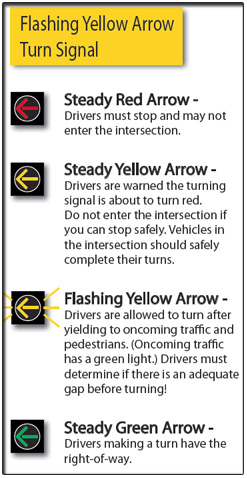 Image showing turn arrows