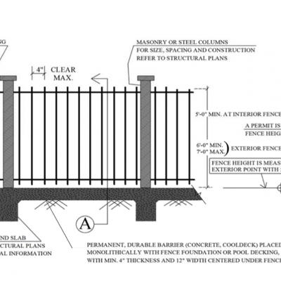 Fence Graphic A