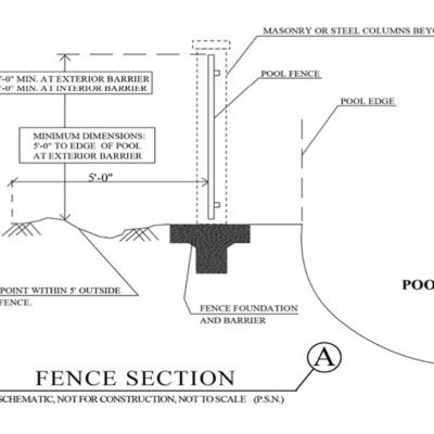 Fence Section A