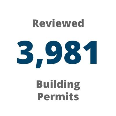 Reviewed 3,981 building permits