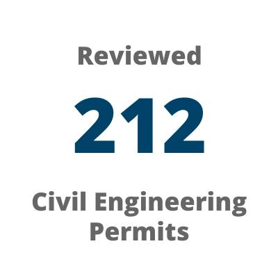 Reviewed 212 civil engineering permits