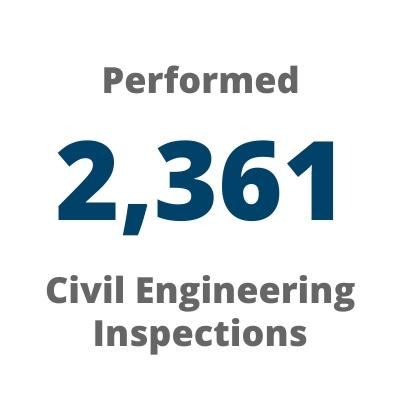 Performed 2,361 civil engineering inspections
